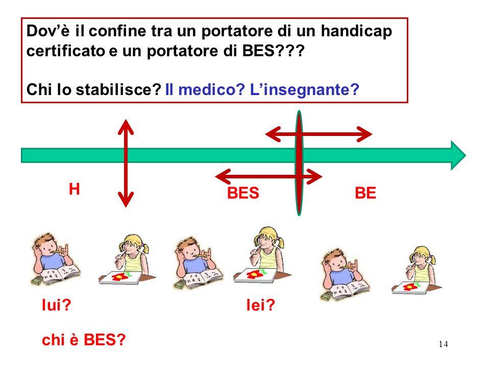15 Dovè il confine tra un portatore di un handicap certificato e un portatore di BES??.