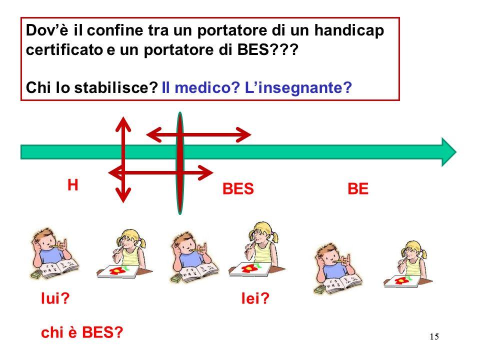 16 Dovè il confine tra un portatore di un handicap certificato e un portatore di BES??.