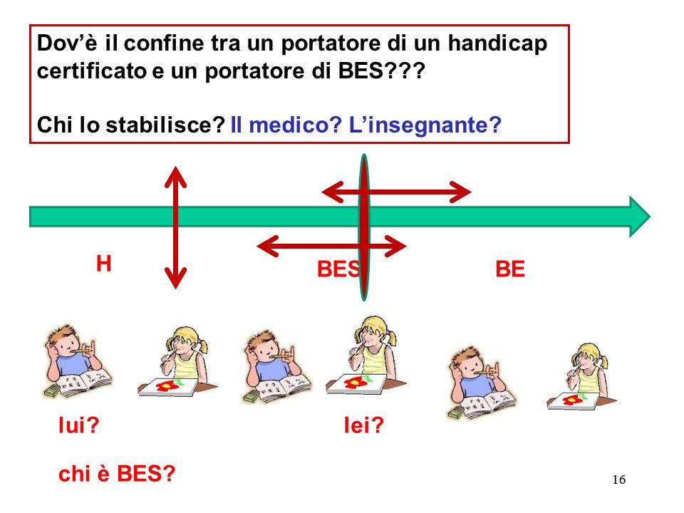 17 Dovè il confine tra un portatore di un handicap certificato e un portatore di BES??.