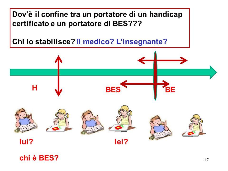 18 Dovè il confine tra un portatore di un handicap certificato e di un portatore di BES??.