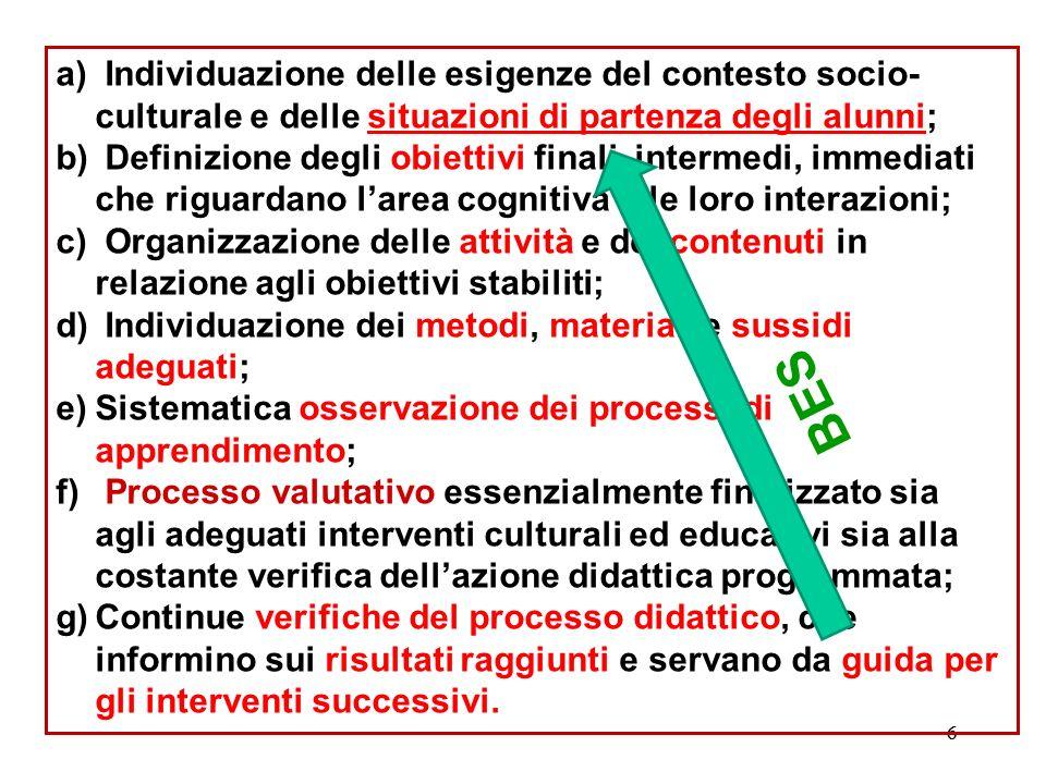 7 La slide precedente riguarda le Fasi della programmazione, desunte dal DM 9 febbraio 1979: Nuovi programmi per la Scuola Media visualizzazione delle fasi della progettazione educativa e didattica