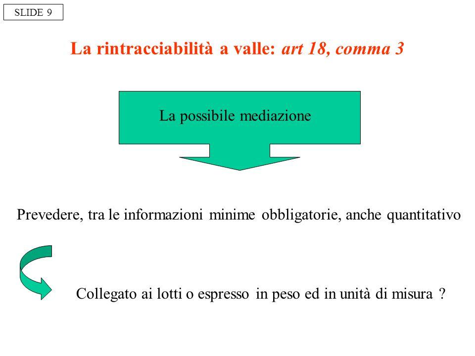 La rintracciabilità a valle: art 18, comma 3 SLIDE 9 La possibile mediazione Prevedere, tra le informazioni minime obbligatorie, anche quantitativo Co