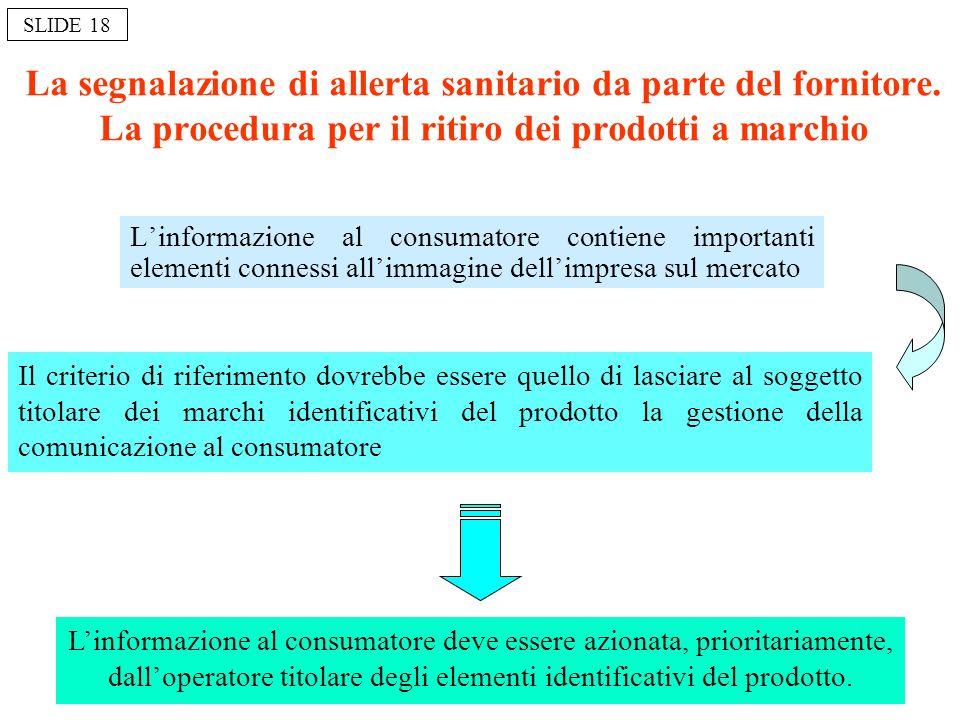 La segnalazione di allerta sanitario da parte del fornitore. La procedura per il ritiro dei prodotti a marchio Linformazione al consumatore contiene i