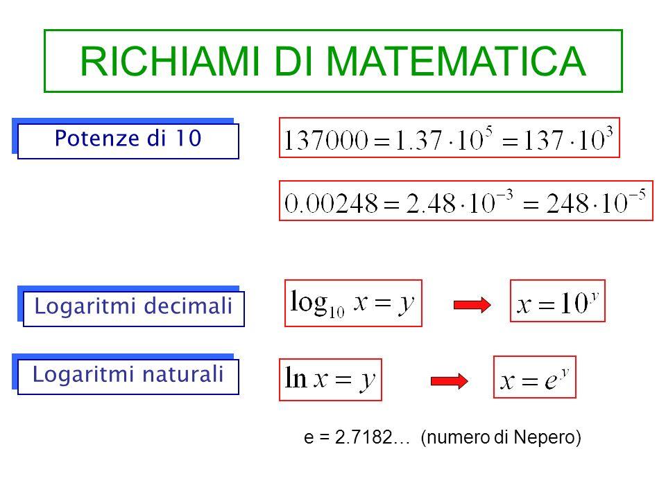 RICHIAMI DI MATEMATICA Potenze di 10 e = 2.7182… (numero di Nepero) Logaritmi decimali Logaritmi naturali