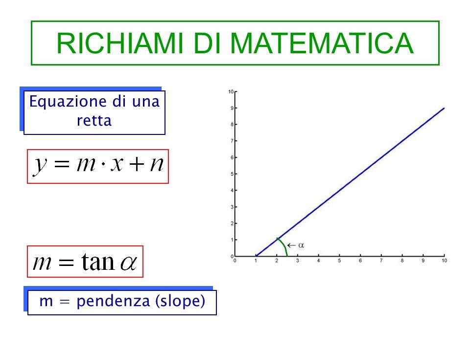 RICHIAMI DI MATEMATICA Equazione di una retta m = pendenza (slope)