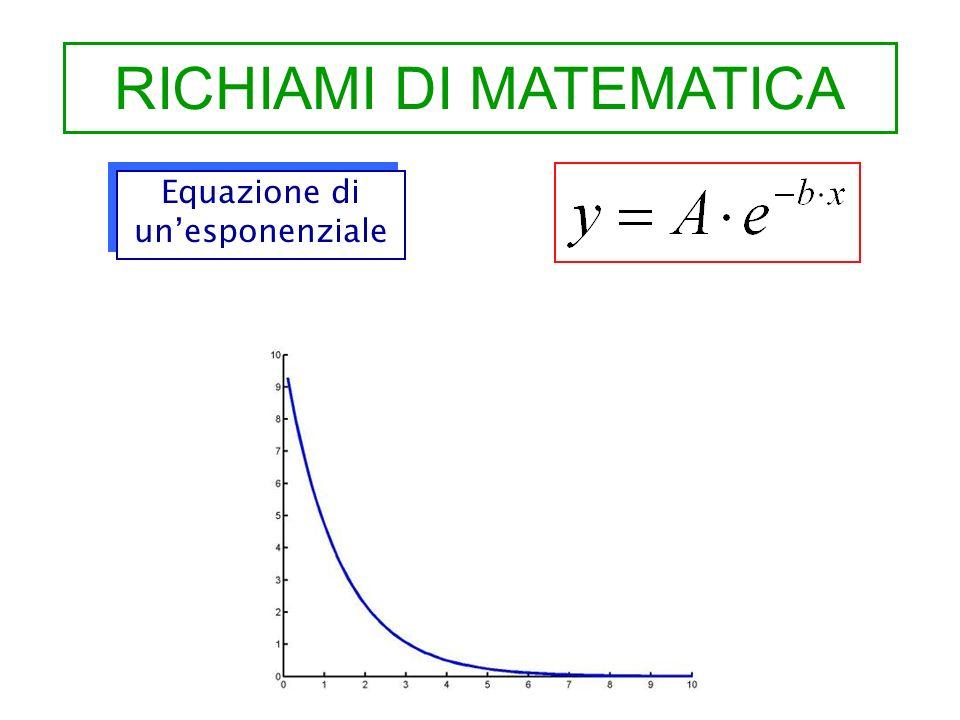 RICHIAMI DI MATEMATICA Equazione di unesponenziale