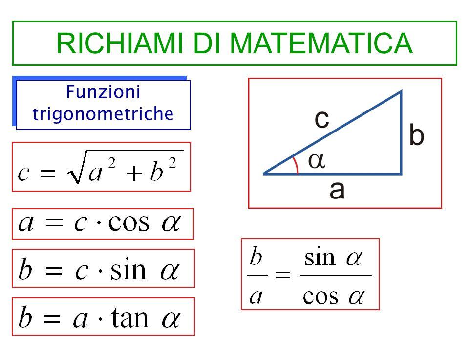 RICHIAMI DI MATEMATICA Funzioni trigonometriche
