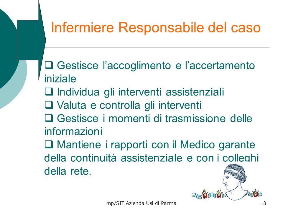 mp/SIT Azienda Usl di Parma18 Infermiere Responsabile del caso Gestisce laccoglimento e laccertamento iniziale Individua gli interventi assistenziali