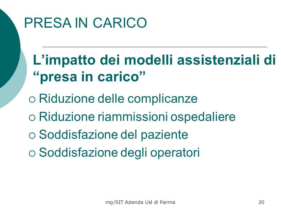 mp/SIT Azienda Usl di Parma20 Limpatto dei modelli assistenziali di presa in carico Riduzione delle complicanze Riduzione riammissioni ospedaliere Sod