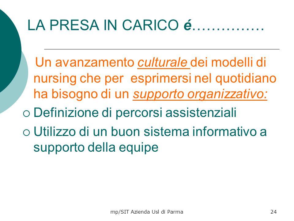 mp/SIT Azienda Usl di Parma24 LA PRESA IN CARICO é…………… Un avanzamento culturale dei modelli di nursing che per esprimersi nel quotidiano ha bisogno d