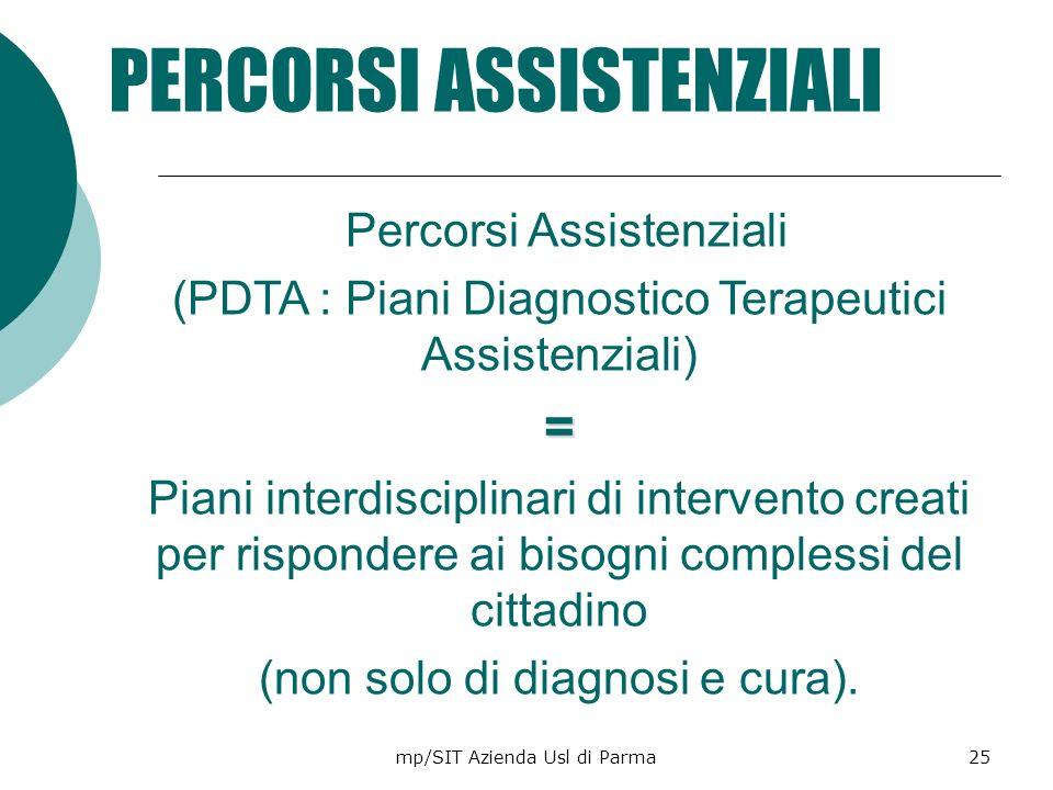 mp/SIT Azienda Usl di Parma25 Percorsi Assistenziali (PDTA : Piani Diagnostico Terapeutici Assistenziali)= Piani interdisciplinari di intervento creat