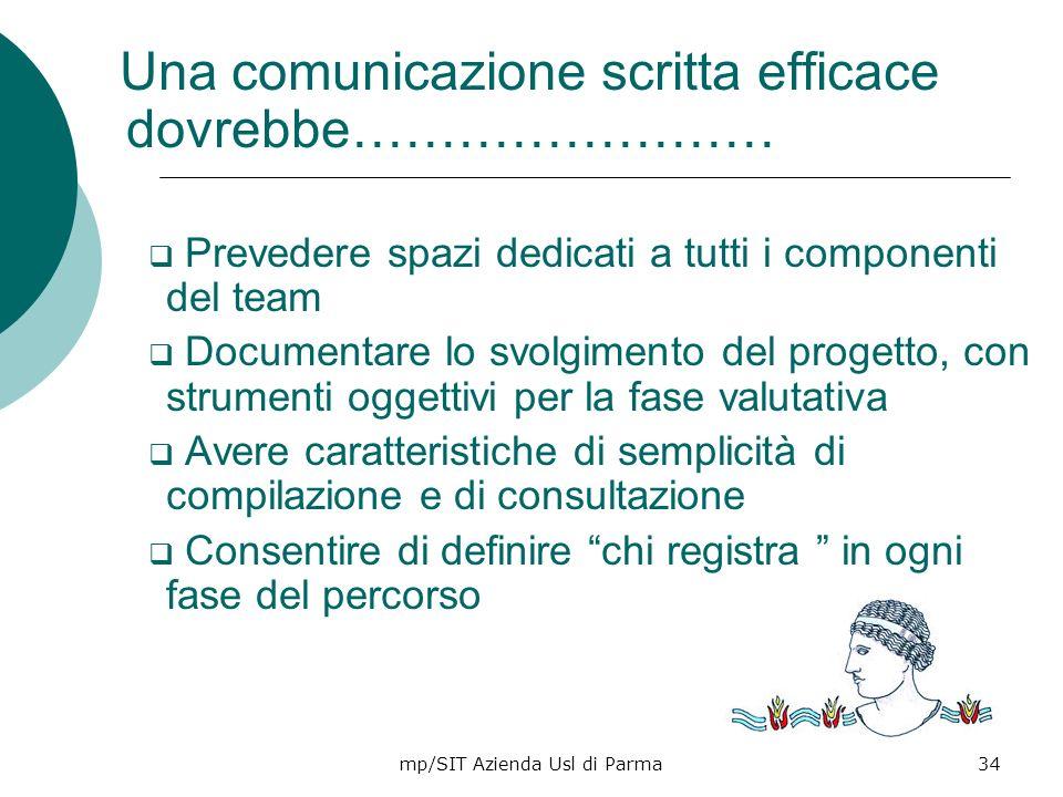 mp/SIT Azienda Usl di Parma34 Una comunicazione scritta efficace dovrebbe…………………… Prevedere spazi dedicati a tutti i componenti del team Documentare l