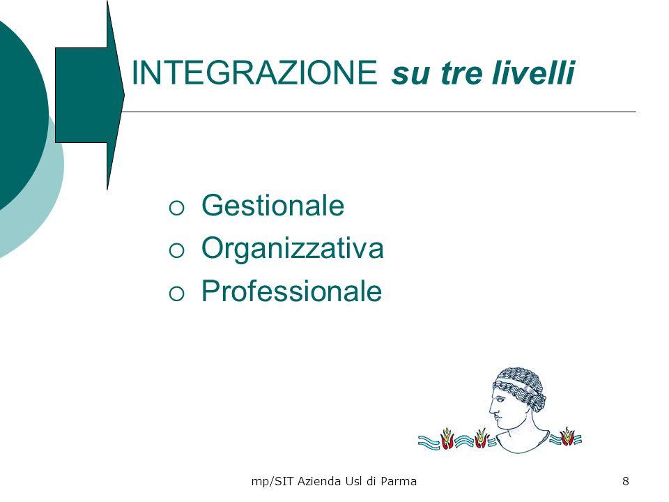 mp/SIT Azienda Usl di Parma9 Diffondere omogeneita di trattamento Garantire continuità del percorso assistenziale INTEGRAZIONE per…..
