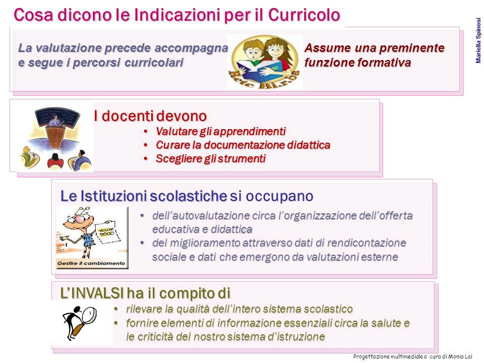 cv dellautovalutazione circa lorganizzazione dellofferta educativa e didatticadellautovalutazione circa lorganizzazione dellofferta educativa e didatt
