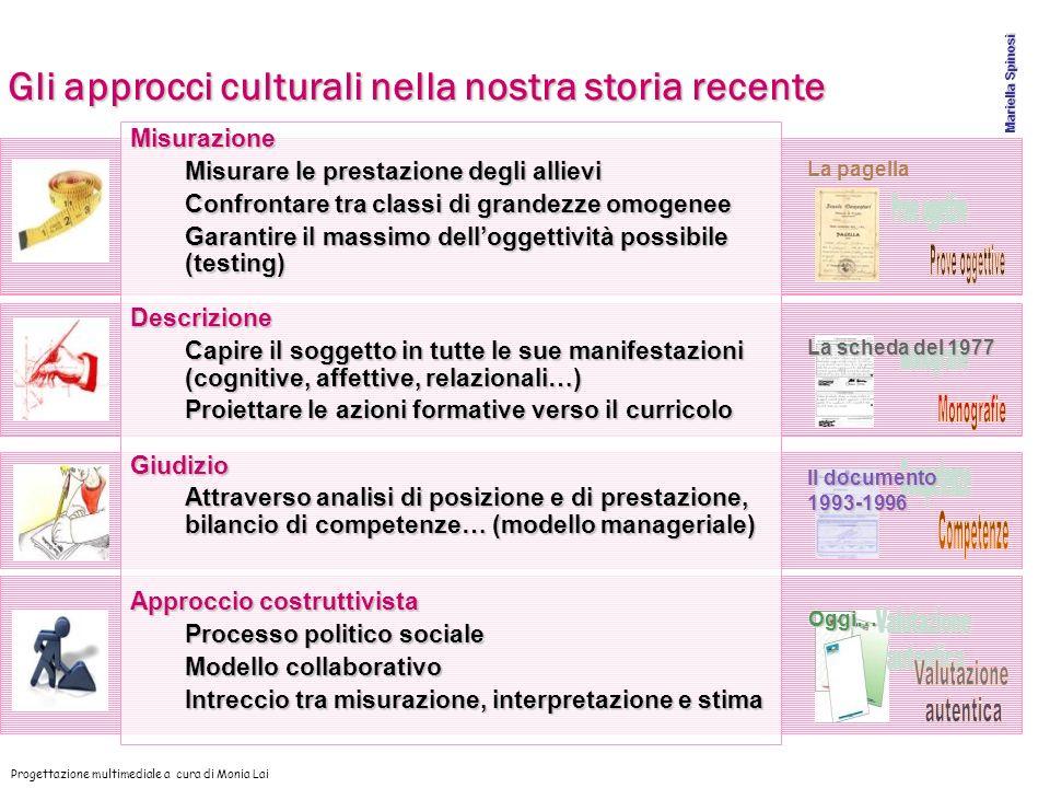 La pagella La scheda del 1977 Il documento 1993-1996 Oggi… Mariella Spinosi Gli approcci culturali nella nostra storia recente Progettazione multimedi