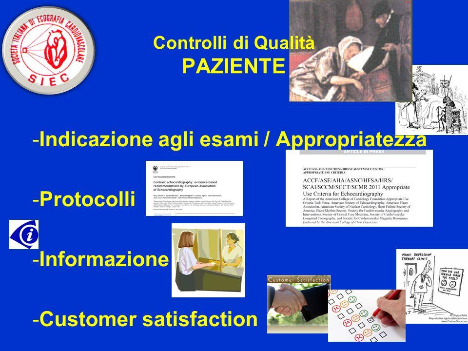 Controlli di Qualità PAZIENTE -Indicazione agli esami / Appropriatezza -Protocolli -Informazione -Customer satisfaction