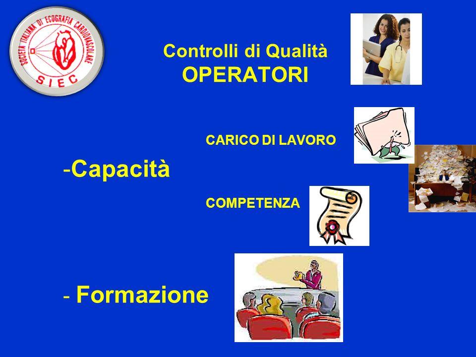 Controlli di Qualità OPERATORI CARICO DI LAVORO -Capacità COMPETENZA - Formazione