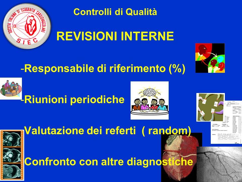 Controlli di Qualità REVISIONI INTERNE -Responsabile di riferimento (%) -Riunioni periodiche -Valutazione dei referti ( random) -Confronto con altre diagnostiche