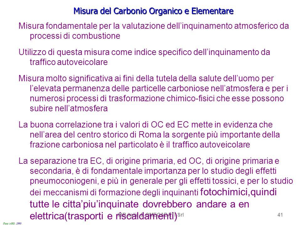 IBR Italia & OMEGADATI Srl41 Fssa: irHO. 1990 1 Misura fondamentale per la valutazione dellinquinamento atmosferico da processi di combustione Utilizz
