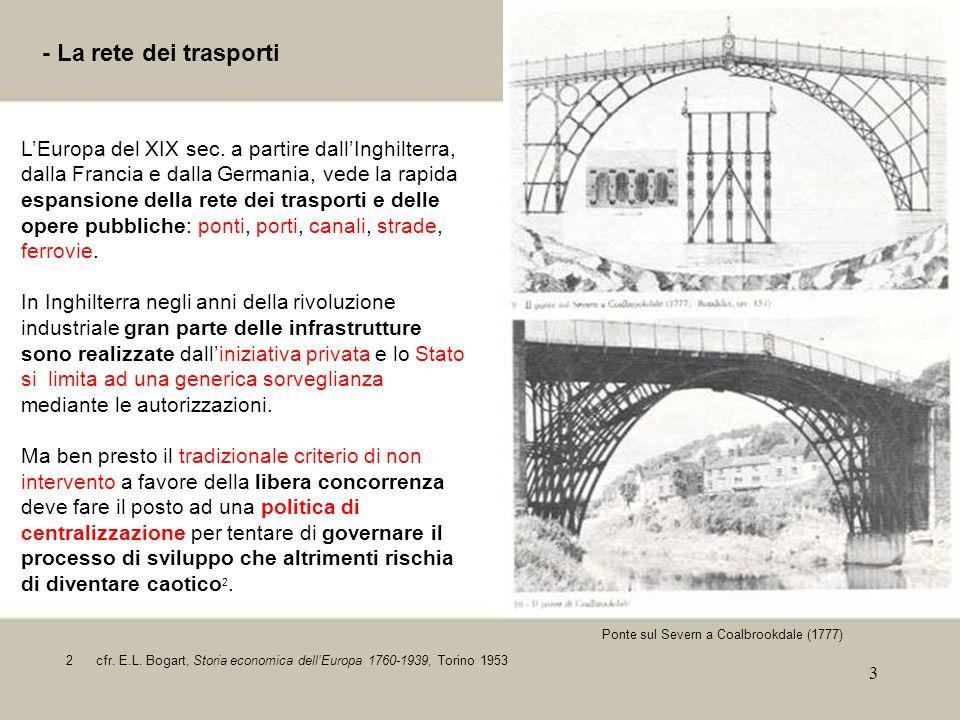 3 - La rete dei trasporti LEuropa del XIX sec. a partire dallInghilterra, dalla Francia e dalla Germania, vede la rapida espansione della rete dei tra