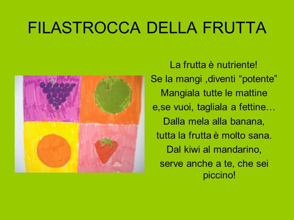 FILASTROCCA DELLA FRUTTA La frutta è nutriente! Se la mangi,diventi potente Mangiala tutte le mattine e,se vuoi, tagliala a fettine… Dalla mela alla b