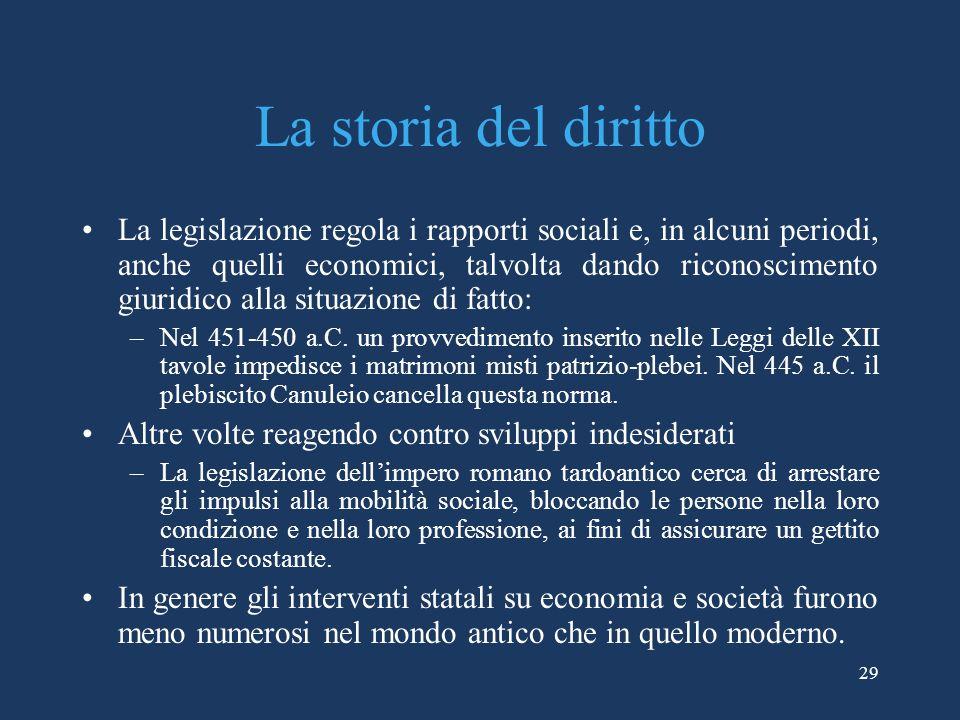 29 La storia del diritto La legislazione regola i rapporti sociali e, in alcuni periodi, anche quelli economici, talvolta dando riconoscimento giuridico alla situazione di fatto: –Nel 451-450 a.C.