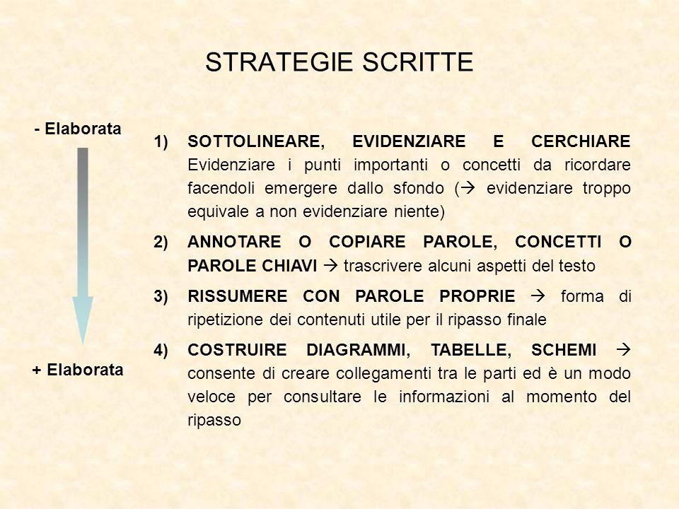 STRATEGIE SCRITTE 1)SOTTOLINEARE, EVIDENZIARE E CERCHIARE Evidenziare i punti importanti o concetti da ricordare facendoli emergere dallo sfondo ( evi