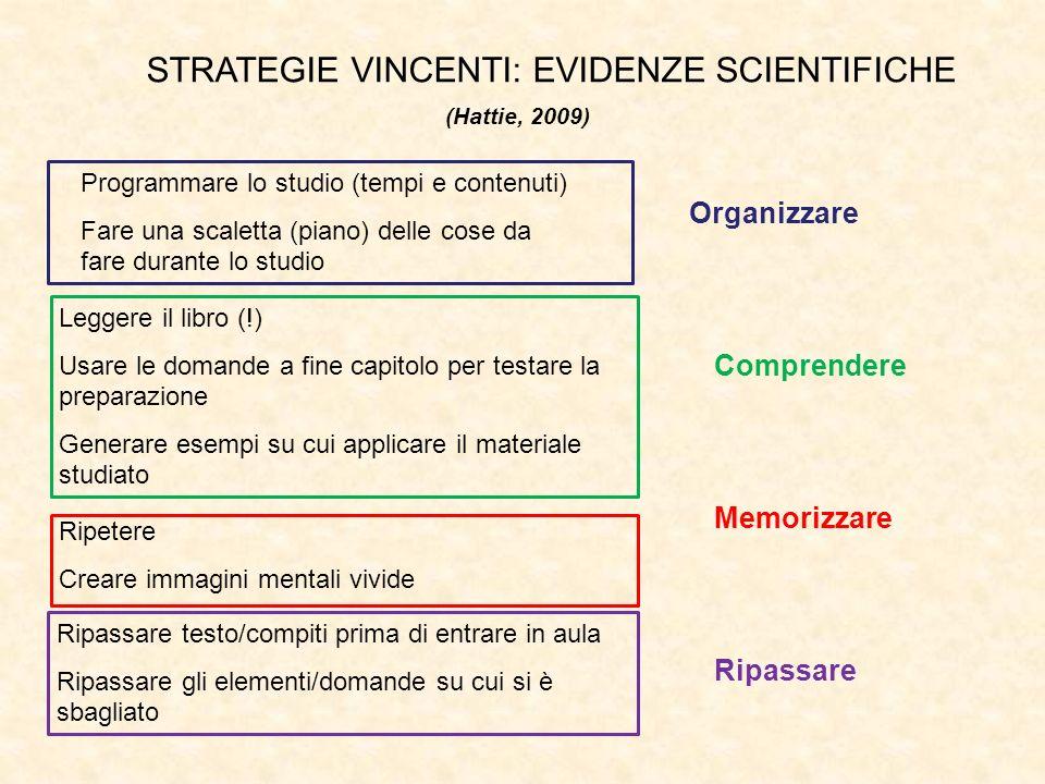 STRATEGIE VINCENTI: EVIDENZE SCIENTIFICHE (Hattie, 2009) Programmare lo studio (tempi e contenuti) Fare una scaletta (piano) delle cose da fare durant