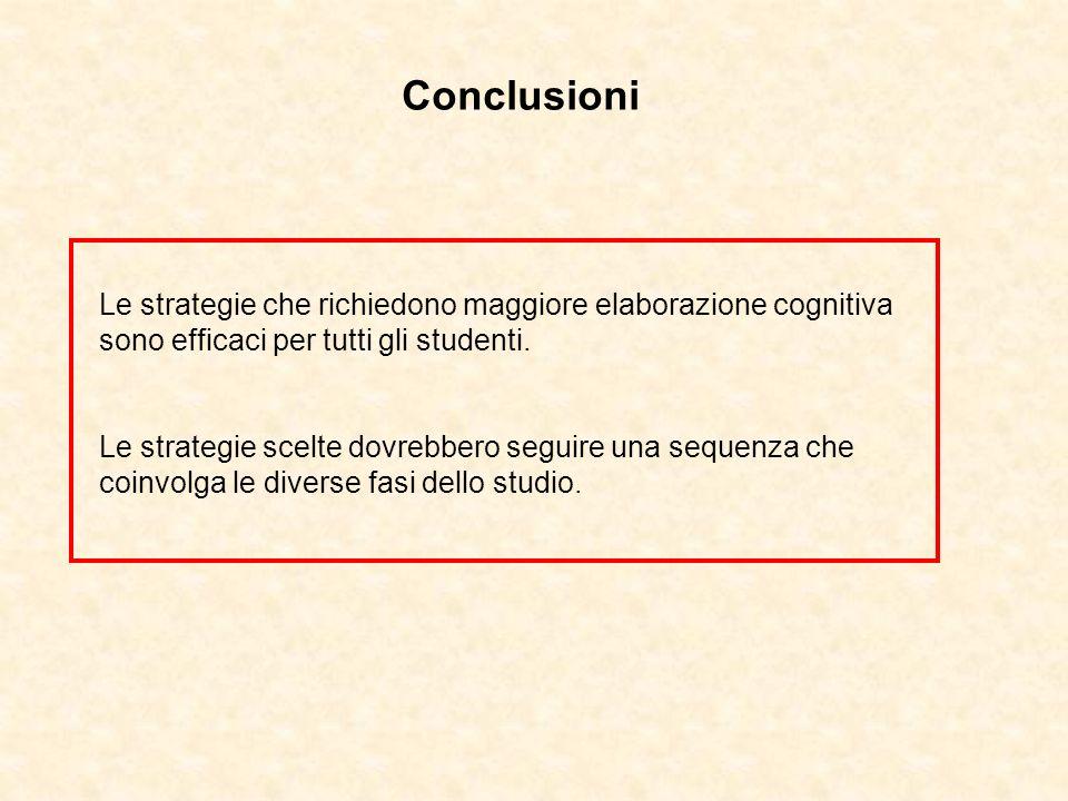 Conclusioni Le strategie che richiedono maggiore elaborazione cognitiva sono efficaci per tutti gli studenti. Le strategie scelte dovrebbero seguire u