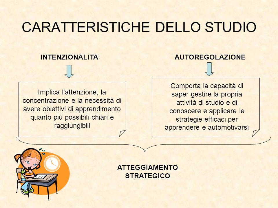 CARATTERISTICHE DELLO STUDIO INTENZIONALITAAUTOREGOLAZIONE Implica lattenzione, la concentrazione e la necessità di avere obiettivi di apprendimento q