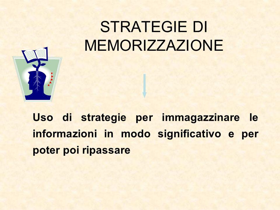 STRATEGIE DI MEMORIZZAZIONE Uso di strategie per immagazzinare le informazioni in modo significativo e per poter poi ripassare