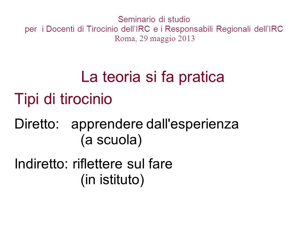 Seminario di studio per i Docenti di Tirocinio dellIRC e i Responsabili Regionali dellIRC Roma, 29 maggio 2013 La teoria si fa pratica Tipi di tirocin