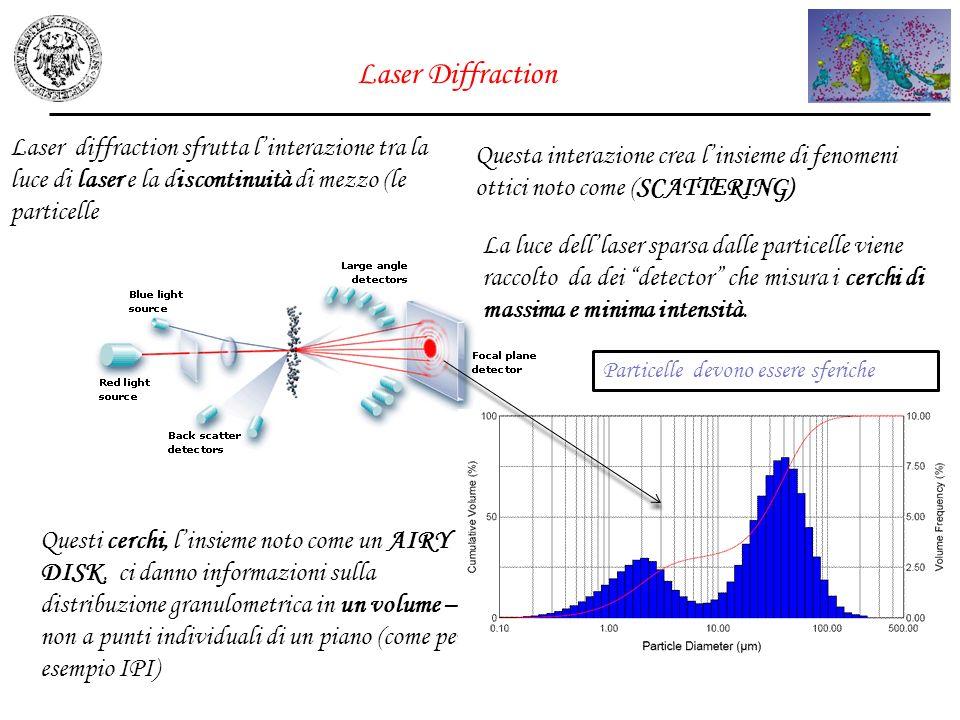 Laser Diffraction Laser diffraction sfrutta linterazione tra la luce di laser e la discontinuità di mezzo (le particelle Questi cerchi, linsieme noto