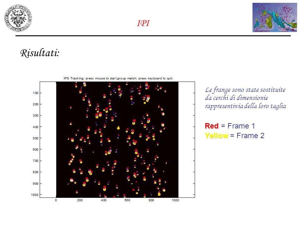 IPI Risultati: Le frange sono state sostituite da cerchi di dimensionie rappresentivia della loro taglia Red Red = Frame 1 Yellow Yellow = Frame 2