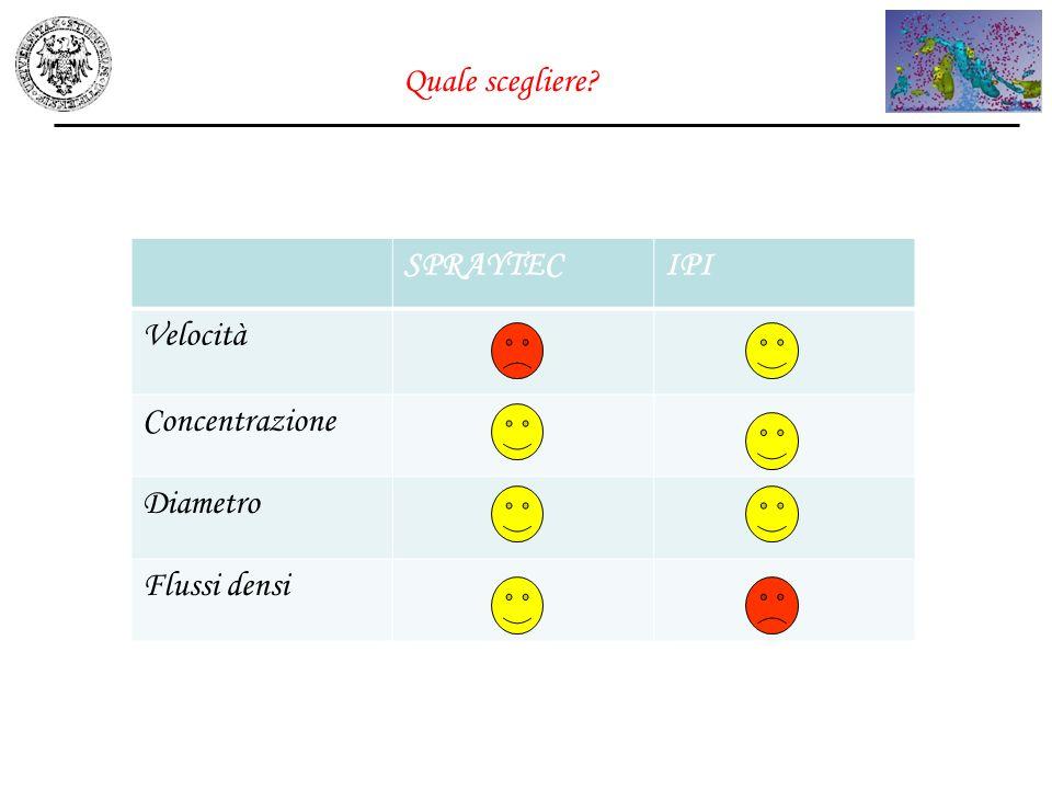 Quale scegliere? SPRAYTECIPI Velocità Concentrazione Diametro Flussi densi
