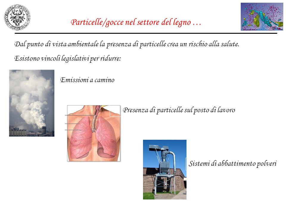 Particelle/gocce nel settore del legno … Emissioni a camino Presenza di particelle sul posto di lavoro Dal punto di vista ambientale la presenza di pa