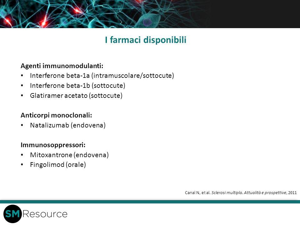 I farmaci disponibili Agenti immunomodulanti: Interferone beta-1a (intramuscolare/sottocute) Interferone beta-1b (sottocute) Glatiramer acetato (sotto