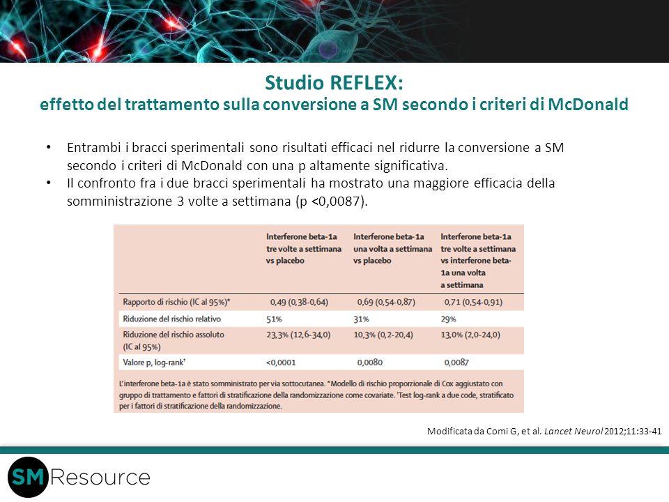 Studio REFLEX: effetto del trattamento sulla conversione a SM secondo i criteri di McDonald Modificata da Comi G, et al. Lancet Neurol 2012;11:33-41 E