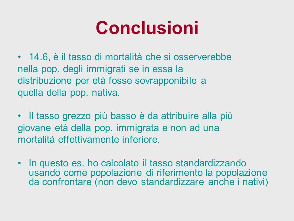 Conclusioni 14.6, è il tasso di mortalità che si osserverebbe nella pop.