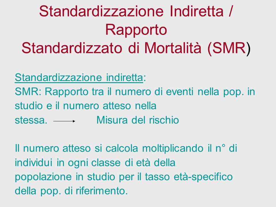 Standardizzazione Indiretta / Rapporto Standardizzato di Mortalità (SMR) Standardizzazione indiretta: SMR: Rapporto tra il numero di eventi nella pop.
