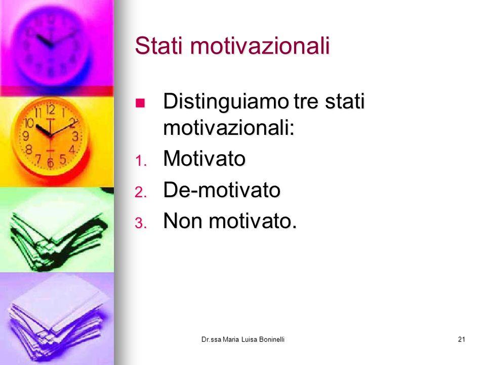 Stati motivazionali Distinguiamo tre stati motivazionali: Distinguiamo tre stati motivazionali: 1. Motivato 2. De-motivato 3. Non motivato. Dr.ssa Mar