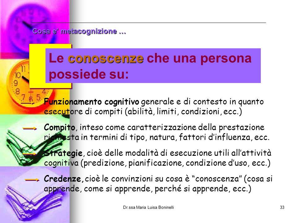 Cosa e metacognizione … Funzionamento cognitivo generale e di contesto in quanto esecutore di compiti (abilità, limiti, condizioni, ecc.) Compito, int