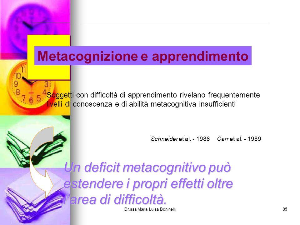 Metacognizione e apprendimento Soggetti con difficoltà di apprendimento rivelano frequentemente livelli di conoscenza e di abilità metacognitiva insuf