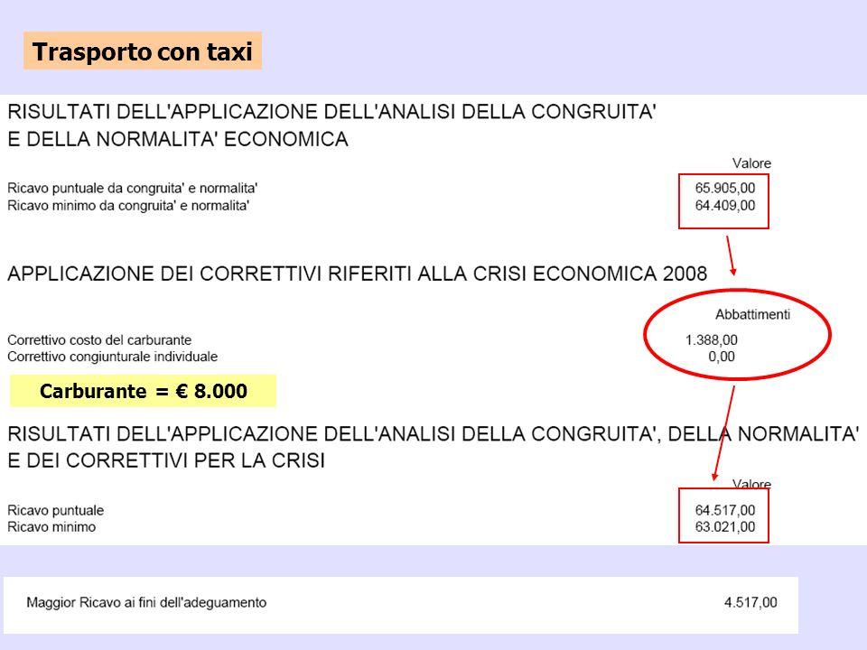 10 Trasporto con taxi Carburante = 8.000