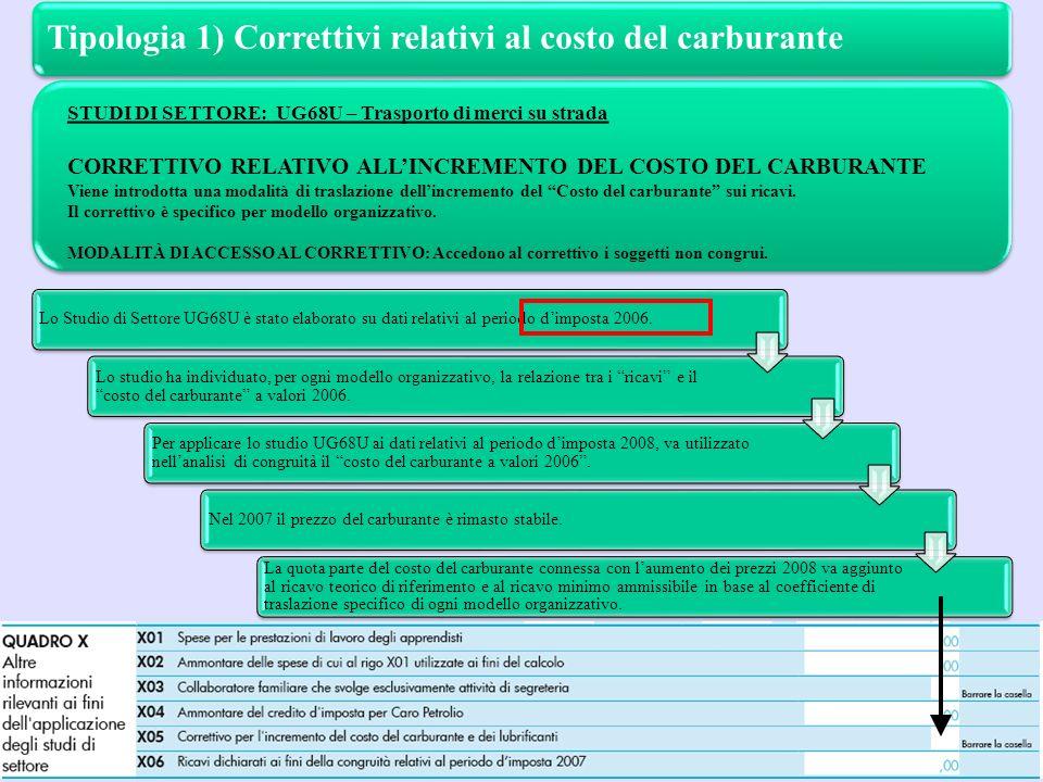 12 Tipologia 1) Correttivi relativi al costo del carburante STUDI DI SETTORE: UG68U – Trasporto di merci su strada CORRETTIVO RELATIVO ALLINCREMENTO D