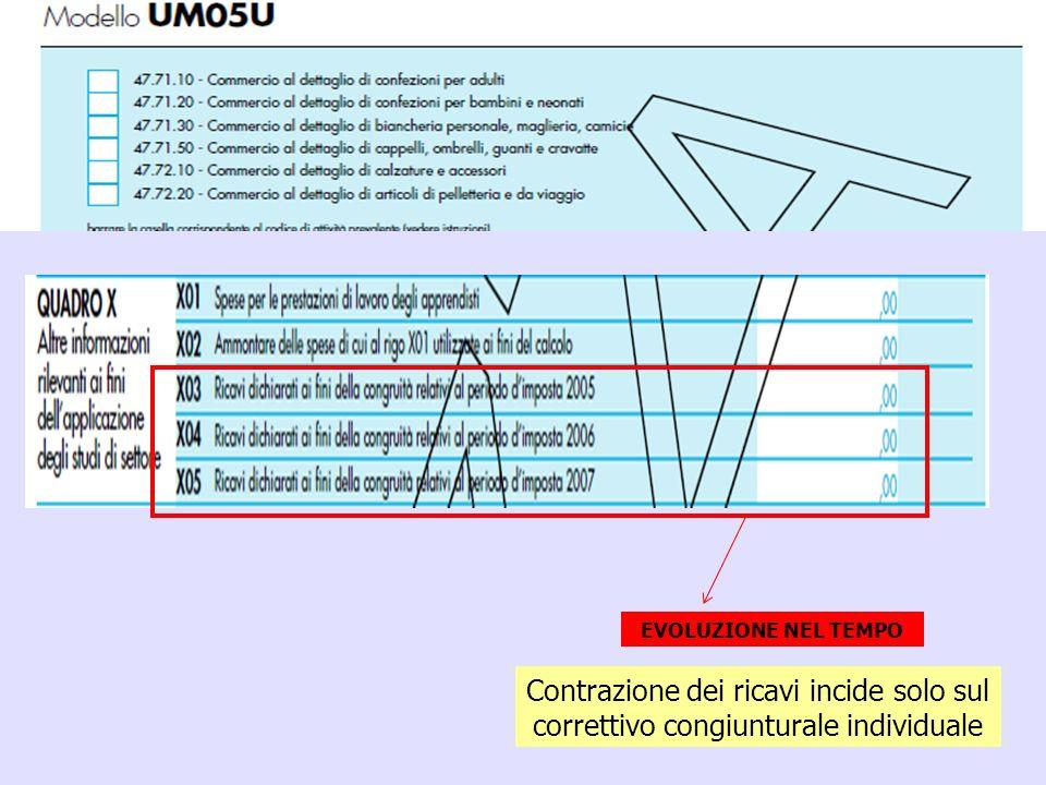 16 EVOLUZIONE NEL TEMPO Contrazione dei ricavi incide solo sul correttivo congiunturale individuale