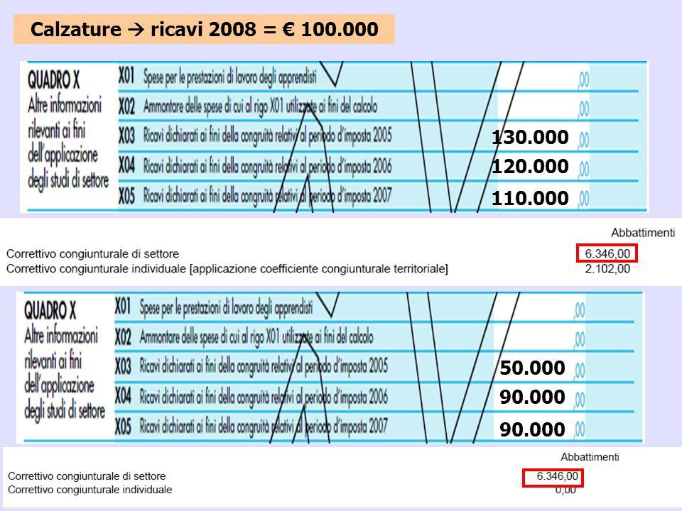 17 50.000 90.000 130.000 120.000 110.000 Calzature ricavi 2008 = 100.000