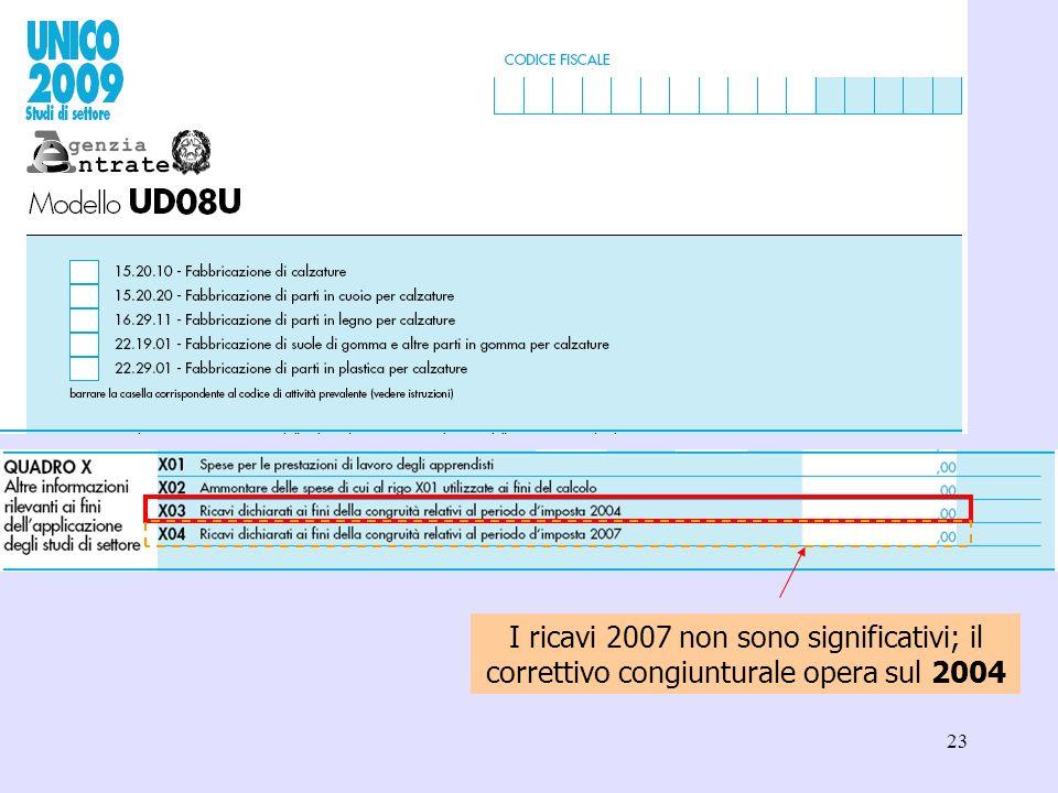 23 I ricavi 2007 non sono significativi; il correttivo congiunturale opera sul 2004