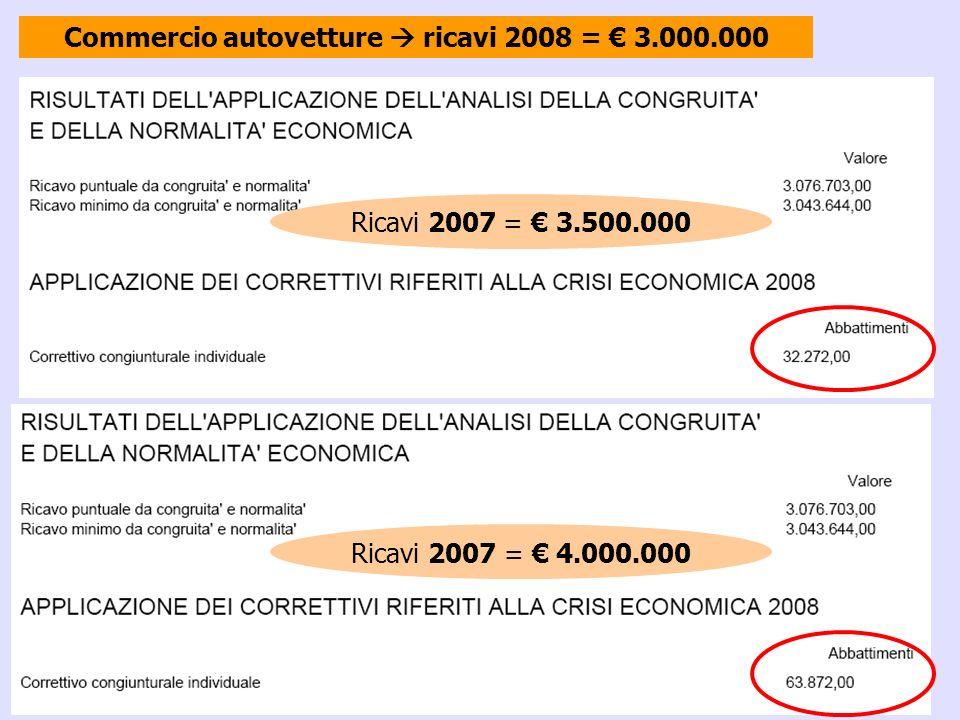 24 Ricavi 2007 = 4.000.000 Ricavi 2007 = 3.500.000 Commercio autovetture ricavi 2008 = 3.000.000