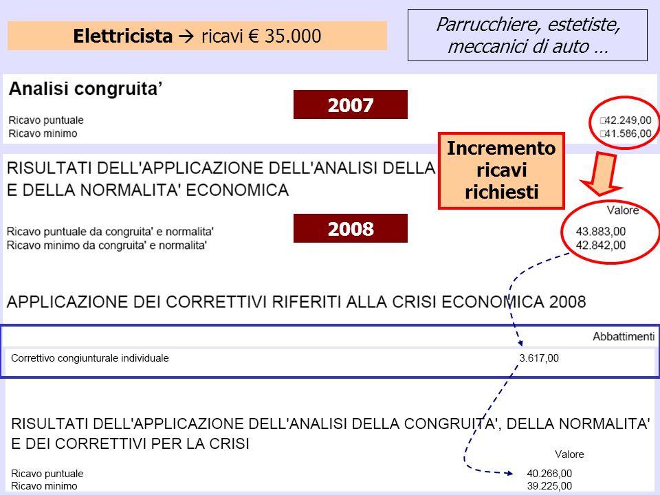 26 2007 2008 Elettricista ricavi 35.000 Incremento ricavi richiesti Parrucchiere, estetiste, meccanici di auto …